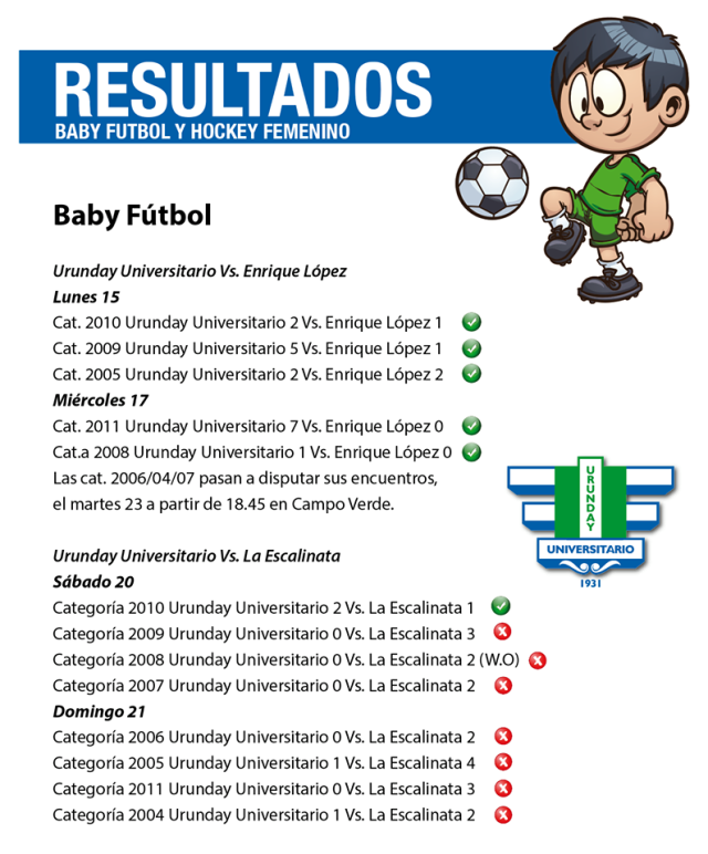 resultados baby